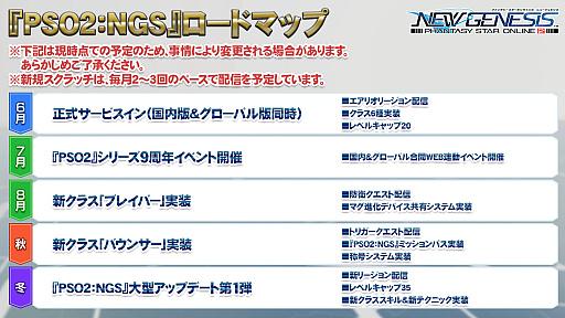 画像集#022のサムネイル/「PSO2:NGS」のキャラクリができるベンチマークが配信開始。ブレイバーやバウンサーの実装時期を含むロードマップも公開