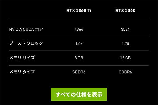 画像集#003のサムネイル/西川善司の3DGE:RTX 2080 SUPER超えのミドルクラスGPU「GeForce RTX 3060」とノートPC向けGeForce RTX 30のポイントはどこに?