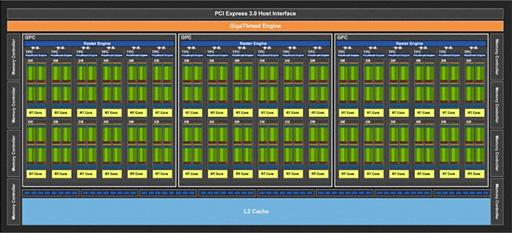 画像集#005のサムネイル/西川善司の3DGE:RTX 2080 SUPER超えのミドルクラスGPU「GeForce RTX 3060」とノートPC向けGeForce RTX 30のポイントはどこに?