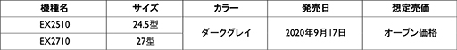 画像(003)BenQ,ゲーマー向けディスプレイの新ブランド「MOBIUZ」第1弾製品を国内発売。27型および24.5型フルHDモデルを用意