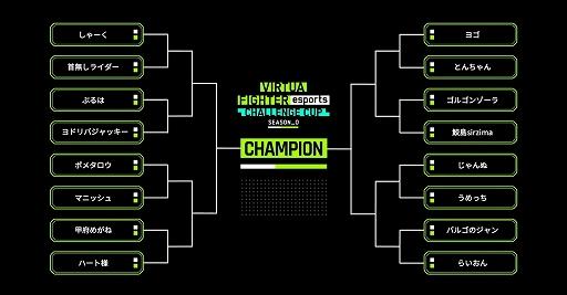 画像集#002のサムネイル/「VIRTUA FIGHTER esports CHALLENGE CUP SEASON_0 FINAL」レポート。栄えある舞台で2人の新たなスタープレイヤーが誕生