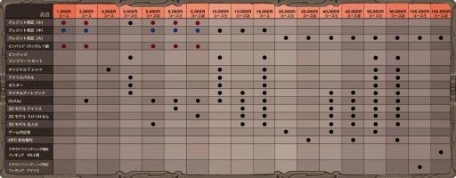 画像集#002のサムネイル/VRゲーム「RUINSMAGUS」のクラウドファンディングが7月29日に開始