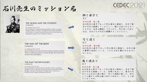 画像集#024のサムネイル/[CEDEC 2021]「Ghost of Tsushima」のローカライズで得た6つの教訓を紹介。え,政子殿が怒りまくっているのは日本版だけ?