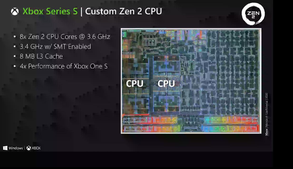 Destripando Xbox Series S - Así son sus componentes 2