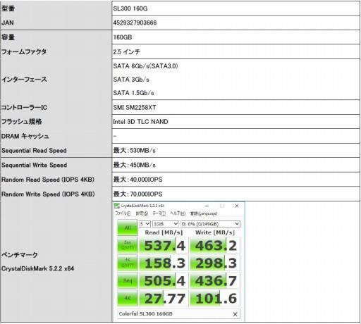 SATA 6Gbps接続のColorful製2 5インチSSDが国内発売。Intel製3D