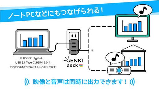 画像(003)手のひらサイズのSwitch用小型ドック「GENKI Dock」の先行販売がクラウドファンディングサイトで始まる