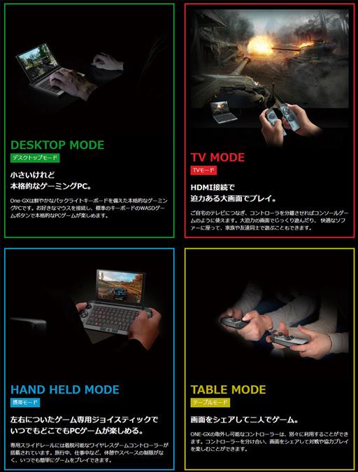 画像(012)話題のゲーマー向け超小型PC「OneGx1」が国内初披露。合体可能なゲームパッドやLTE対応は競合製品にない魅力だ