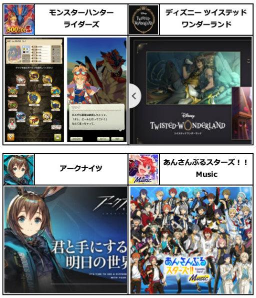 ランキング 売上 ゲーム アプリ