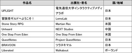 画像(004)東京ゲームショウ2019で実施される4つの国際企画の概要が明らかに