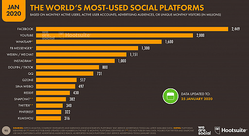 画像(004)LoLもクラロワも,実は1社が持っている。世界第2位のゲーム会社テンセントは,いまよりもっとゲームが社会と一体化していく未来を目指す