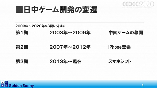 画像(005)[CEDEC 2020]日本人よ,このままでいいのか? 日中ゲーム開発の現状や,日本のゲーム開発者が進むべき道が熱い思いで語られた講演をレポート