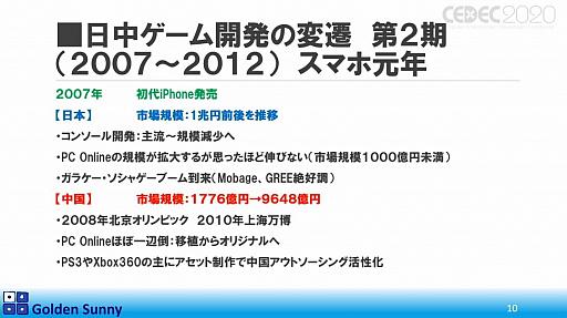画像(007)[CEDEC 2020]日本人よ,このままでいいのか? 日中ゲーム開発の現状や,日本のゲーム開発者が進むべき道が熱い思いで語られた講演をレポート