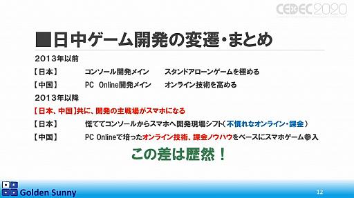 画像(009)[CEDEC 2020]日本人よ,このままでいいのか? 日中ゲーム開発の現状や,日本のゲーム開発者が進むべき道が熱い思いで語られた講演をレポート