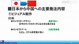 画像(013)[CEDEC 2020]日本人よ,このままでいいのか? 日中ゲーム開発の現状や,日本のゲーム開発者が進むべき道が熱い思いで語られた講演をレポート