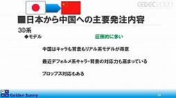画像(014)[CEDEC 2020]日本人よ,このままでいいのか? 日中ゲーム開発の現状や,日本のゲーム開発者が進むべき道が熱い思いで語られた講演をレポート