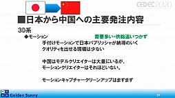 画像(015)[CEDEC 2020]日本人よ,このままでいいのか? 日中ゲーム開発の現状や,日本のゲーム開発者が進むべき道が熱い思いで語られた講演をレポート