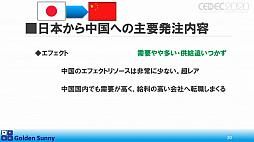 画像(016)[CEDEC 2020]日本人よ,このままでいいのか? 日中ゲーム開発の現状や,日本のゲーム開発者が進むべき道が熱い思いで語られた講演をレポート