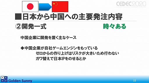 画像(017)[CEDEC 2020]日本人よ,このままでいいのか? 日中ゲーム開発の現状や,日本のゲーム開発者が進むべき道が熱い思いで語られた講演をレポート