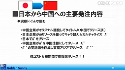 画像(019)[CEDEC 2020]日本人よ,このままでいいのか? 日中ゲーム開発の現状や,日本のゲーム開発者が進むべき道が熱い思いで語られた講演をレポート