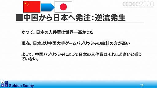 画像(023)[CEDEC 2020]日本人よ,このままでいいのか? 日中ゲーム開発の現状や,日本のゲーム開発者が進むべき道が熱い思いで語られた講演をレポート