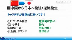 画像(024)[CEDEC 2020]日本人よ,このままでいいのか? 日中ゲーム開発の現状や,日本のゲーム開発者が進むべき道が熱い思いで語られた講演をレポート