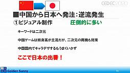 画像(025)[CEDEC 2020]日本人よ,このままでいいのか? 日中ゲーム開発の現状や,日本のゲーム開発者が進むべき道が熱い思いで語られた講演をレポート