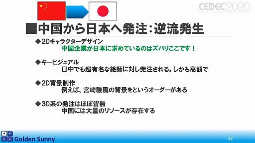 画像(026)[CEDEC 2020]日本人よ,このままでいいのか? 日中ゲーム開発の現状や,日本のゲーム開発者が進むべき道が熱い思いで語られた講演をレポート
