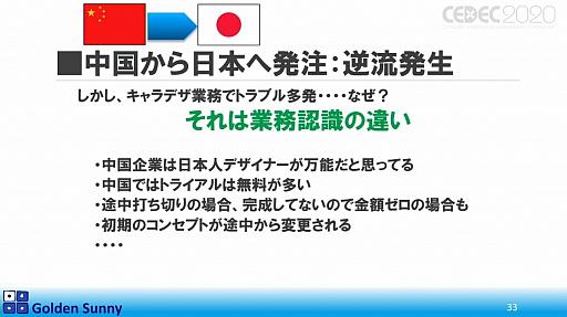 画像(027)[CEDEC 2020]日本人よ,このままでいいのか? 日中ゲーム開発の現状や,日本のゲーム開発者が進むべき道が熱い思いで語られた講演をレポート