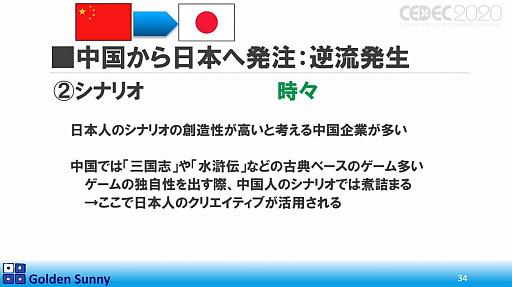 画像(028)[CEDEC 2020]日本人よ,このままでいいのか? 日中ゲーム開発の現状や,日本のゲーム開発者が進むべき道が熱い思いで語られた講演をレポート