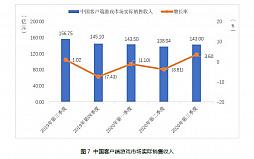 画像集#006のサムネイル/中国ゲーム市場,第3四半期の総売り上げは約1.09兆円で前年同期比+15.7%。ユーザー規模の鈍化と対照的