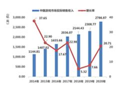 ついに市場規模が6兆円に。さらなる躍進を遂げた2020年の中国ゲーム市場は,アメリカと日本が重要な2国に