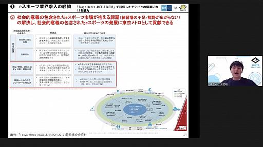 画像集#007のサムネイル/東京を世界一のeスポーツ都市へ。東京メトロがゲシピと協業し,eスポーツジム事業に取り組むことになった経緯や今後の展望が紹介されたセミナーをレポート