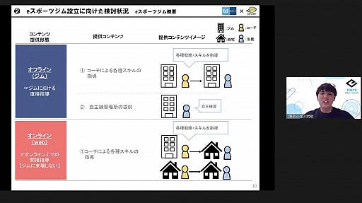画像集#010のサムネイル/東京を世界一のeスポーツ都市へ。東京メトロがゲシピと協業し,eスポーツジム事業に取り組むことになった経緯や今後の展望が紹介されたセミナーをレポート