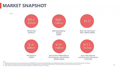 画像集#004のサムネイル/NetEaseが2020年度の決算報告を公開。年間売り上げ約1.2兆円,海外パブリッシングをより積極的に