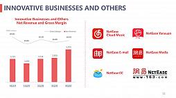 画像集#007のサムネイル/NetEaseが2020年度の決算報告を公開。年間売り上げ約1.2兆円,海外パブリッシングをより積極的に