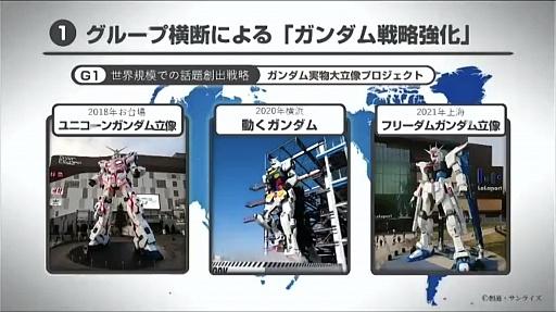 画像集#011のサムネイル/「第1回 ガンダムカンファレンス」をレポート。「機動戦士ガンダム」シリーズのIPを用いたeスポーツ展開の強化やSDGsへの取り組みが発表に
