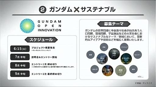 画像集#021のサムネイル/「第1回 ガンダムカンファレンス」をレポート。「機動戦士ガンダム」シリーズのIPを用いたeスポーツ展開の強化やSDGsへの取り組みが発表に